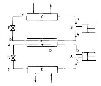 r404a/ r23 复叠制冷机组设计中的几个关键问题