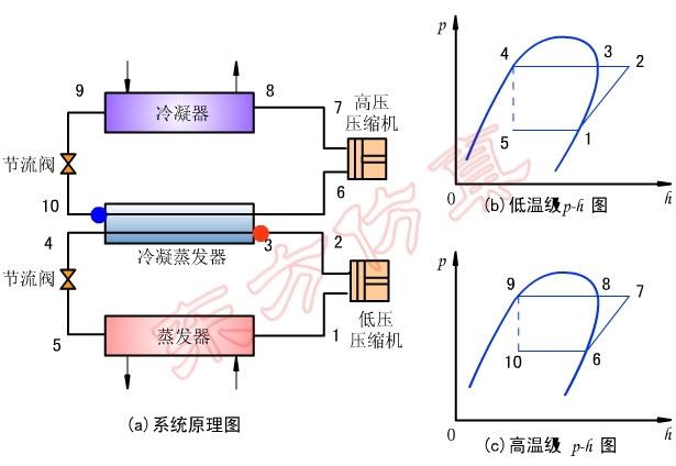 叠式过滤器 结构